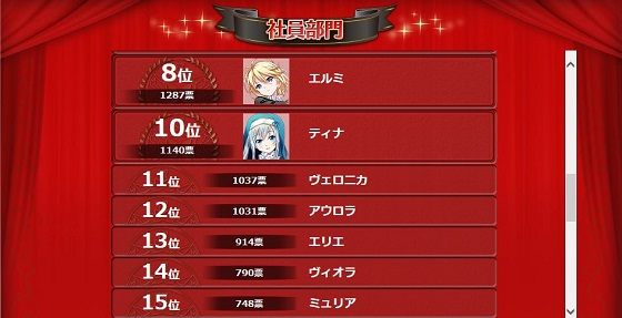 かんぱに 人気投票結果3