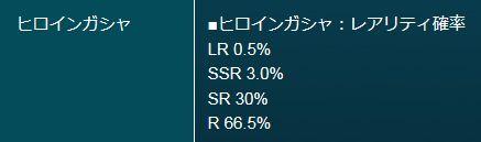 ザクセスヘブンR ヒロインガシャ LR SSR確率
