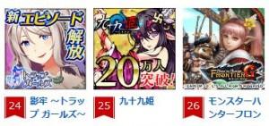 九十九姫 人気ランキング