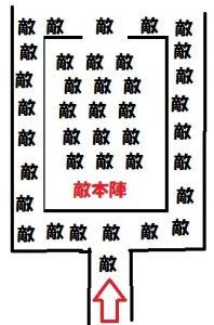 駿府城とは?