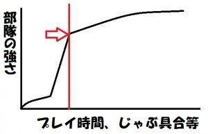 フラワーナイトガールの特徴